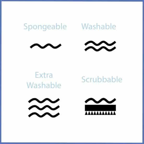 نمادهای خطوط موجی معرف قابلیت شستشوی کاغذ دیواری هستند